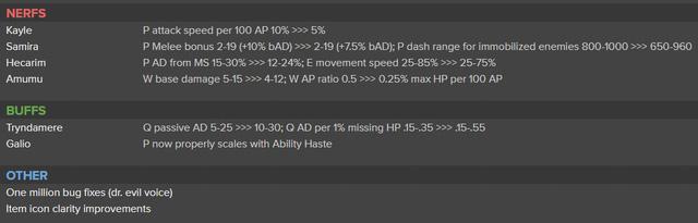 LMHT: Với update 10.24 sắp tới, Riot Games đã nerf Samira 6 lần liên tiếp trong vòng 2 tháng