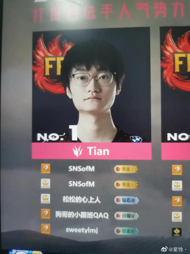 """Không được đi MSI, SofM ở nhà """"try hard"""" lên… top donate cho bạn thân Tian"""