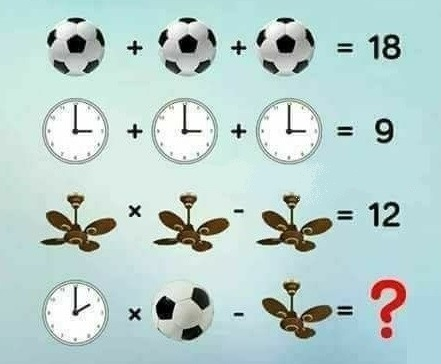 Câu đố quả bóng đá thách thức cộng đồng mạng