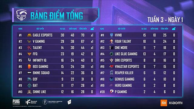 Box Gaming tham gia talkshow độc quyền trên Nimo TV cùng MC Thảo Trang và Chị Mía