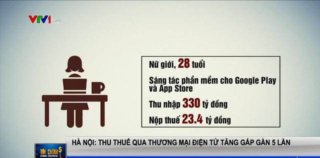 Không phải Độ Mixi, đây mới là người Việt Nam được Google trả  hàng trăm tỷ đồng từ game trong năm 2020