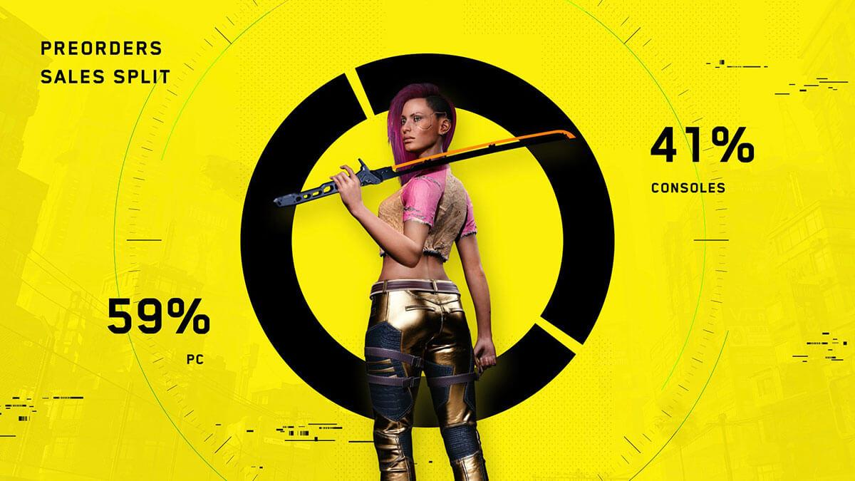 Tẩu tán 8 triệu bản ngày ra mắt, Cyberpunk 2077 lập kỷ lục mới của làng game