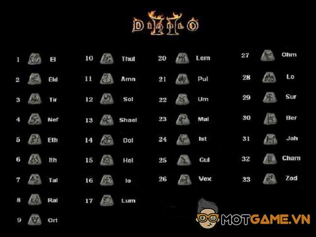Diablo 2: Resurrected: Tất tần tật những thông tin mà bạn cần biết về rune