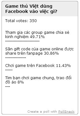 """Facebook – Công cụ tìm kiếm """"đồng đội"""" của game thủ Việt"""