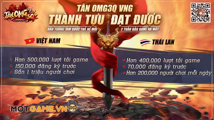 Các quân đoàn trong game Tân OMG3Q VNG không ngừng củng cố sức mạnh