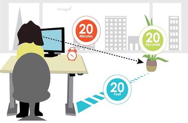 Con người không tiến hóa để nhìn vào màn hình điện tử cả ngày, vậy hậu quả của nó là gì?