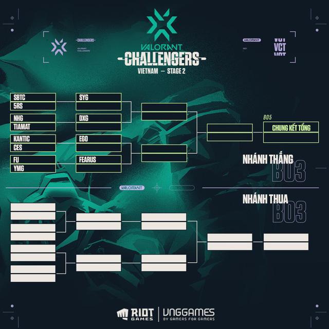 Hé lộ các cặp đấu tại vòng chung kết giải Valorant Champions Tour 2021 của Việt Nam