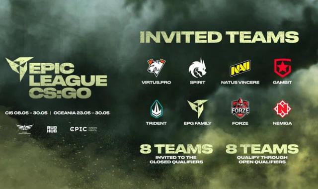 CS:GO – Toàn cảnh về Epic League và những câu chuyện bi hài đằng sau giải đấu RMR đầu tiên trong năm 2021 của khu vực CIS