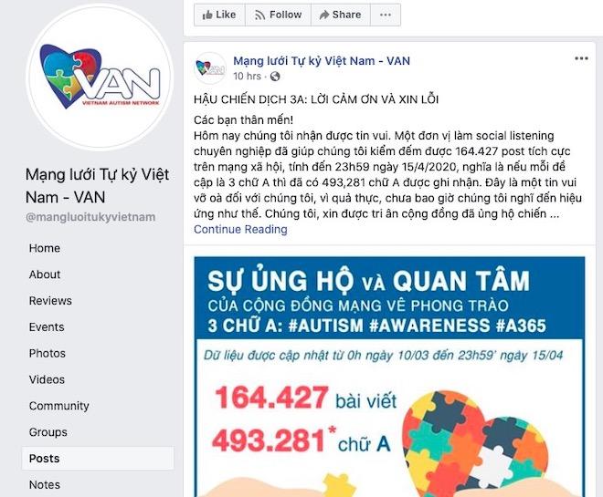 Chiến dịch gom 100.000 chữ A trên Facebook: VAN xin lỗi và cảm ơn cộng đồng mạng
