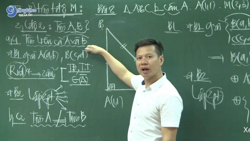 Top 20 Giáo viên dạy giỏi nhất Hà Nội