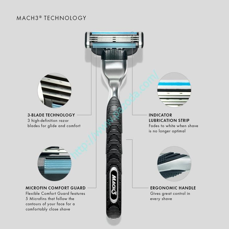 Top 5 Thương hiệu dao cạo râu tốt nhất thị trường hiện nay