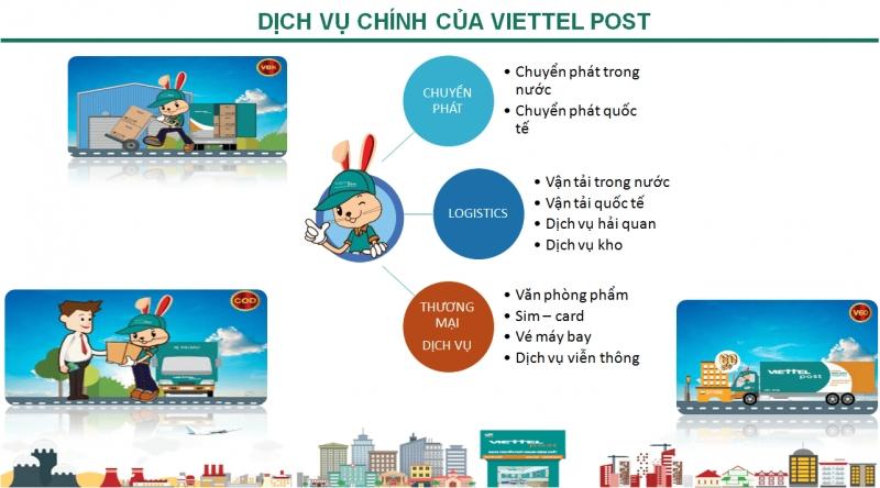 Top 10 Công ty logistics uy tín nhất tại Hà Nội