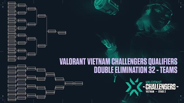 Format và giải thưởng của giải Valorant Champions Tour 2021: Việt Nam