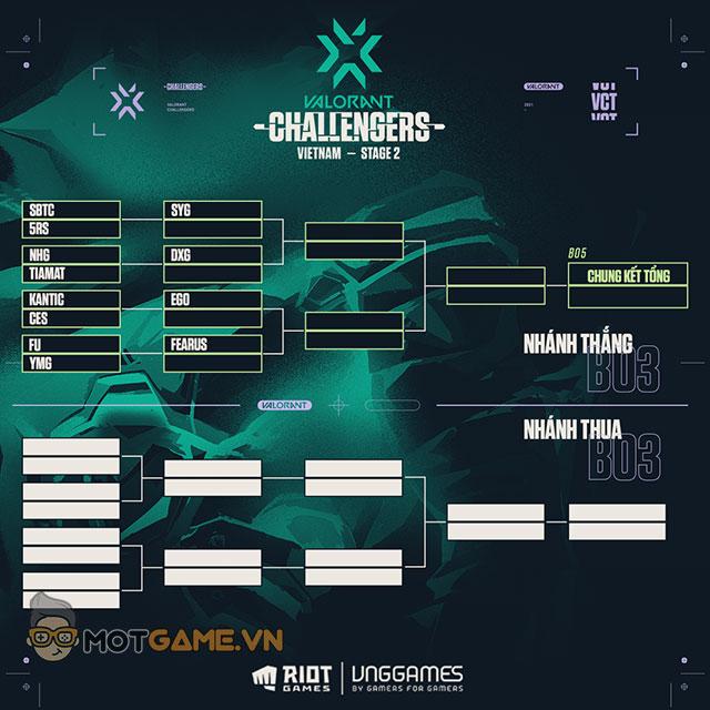Công bố các cặp đấu tại Vòng Chung Kết Valorant Champions Tour 2021 Việt Nam