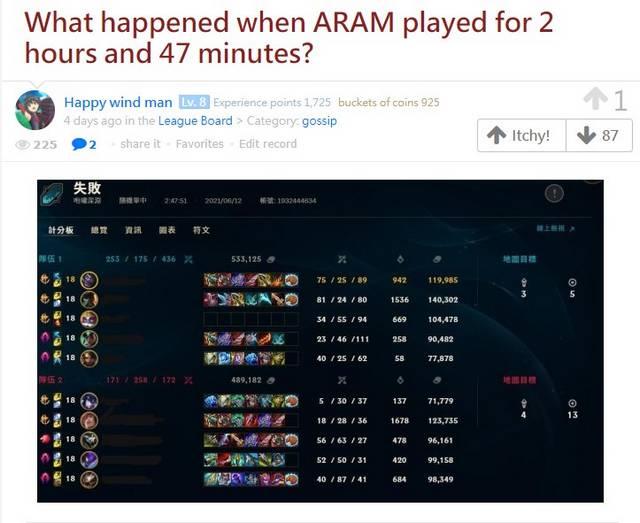 LMHT: Bất ngờ với trận ARAM kỷ lục kéo dài gần 3 tiếng