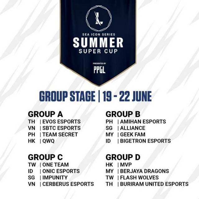 Tốc Chiến – Super Summer Cup: SBTC và CES nhập cuộc dễ dàng ngày thi đấu thứ 2