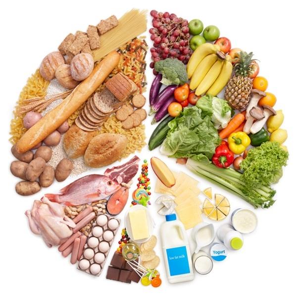 Top 15 Cách ăn uống giúp phòng chống bệnh ung thư