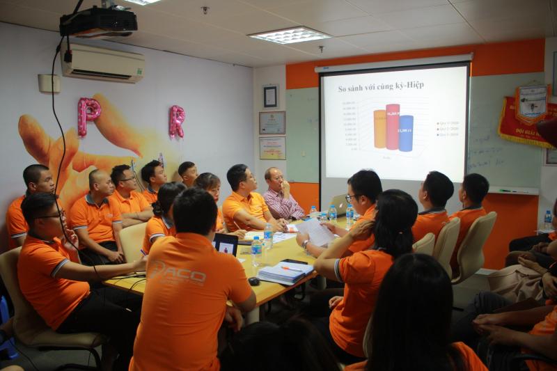 Top 8 Công ty vận tải lớn nhất ở Hà Nội