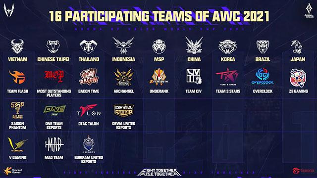 Lịch thi đấu giải AWC 2021 mới nhất của Liên Quân Mobile