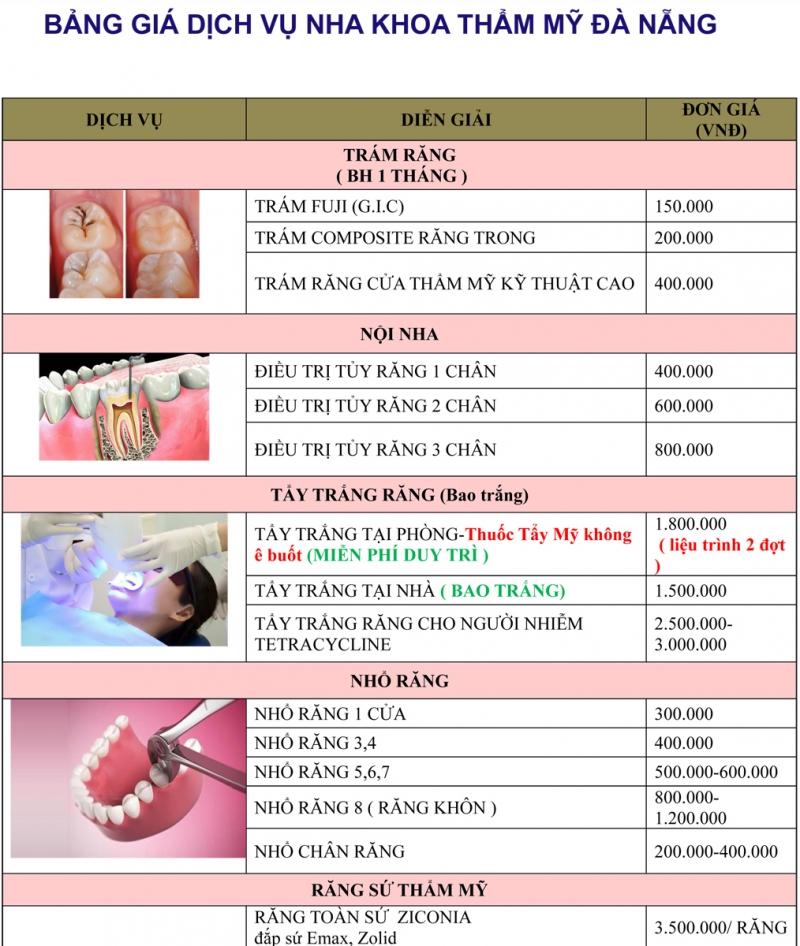 Top 6 Trung tâm răng hàm mặt uy tín nhất tại Đà Nẵng