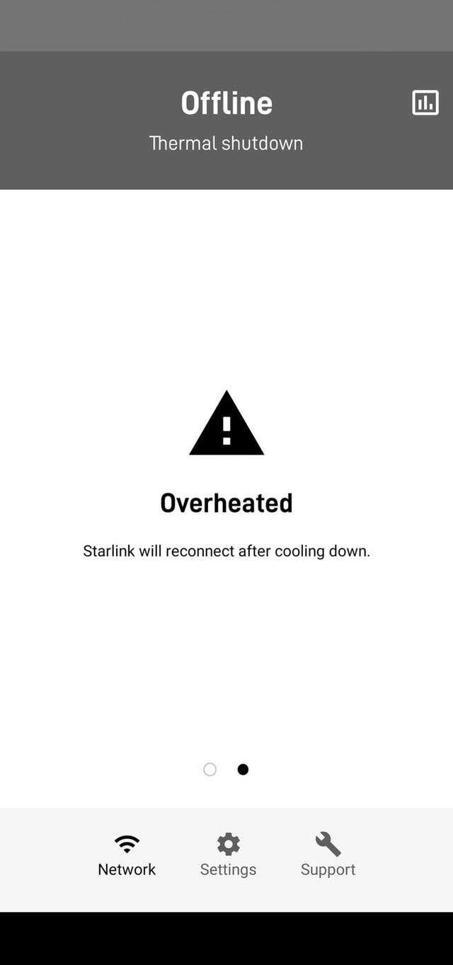 Người dùng phát hiện lỗ hổng của thiết bị Starlink, điều sẽ khiến nó sẽ khó triển khai ở Việt Nam