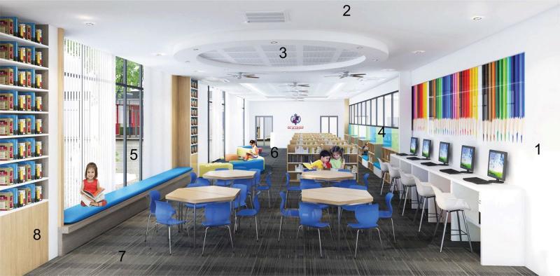 Top 5 Trường tiểu học quốc tế tốt nhất Quảng Ninh