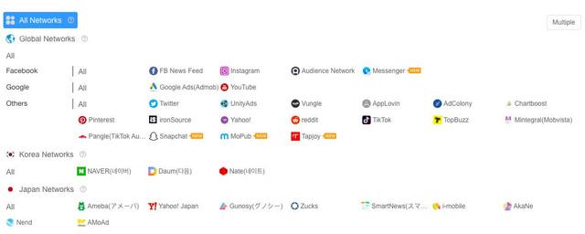 Soha Game hợp tác với SocialPeta để đẩy mạnh tốc độ phát hành game trên toàn cầu