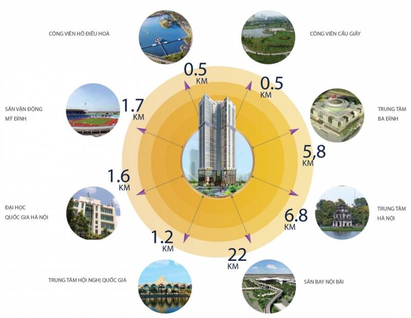 Top 6 Chung cư đáng mua và đáng sống ở Cầu Giấy