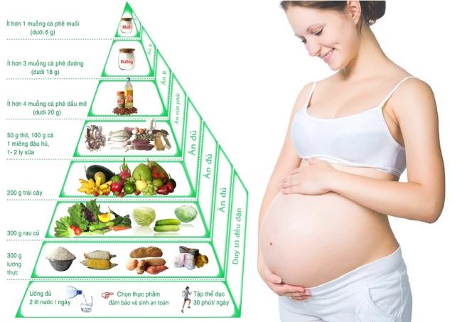 Top 10 Kinh nghiệm hữu ích cho mẹ bầu