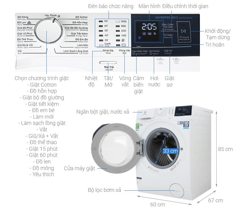 Top 10 Máy giặt có tính năng diệt khuẩn tốt nhất hiện nay