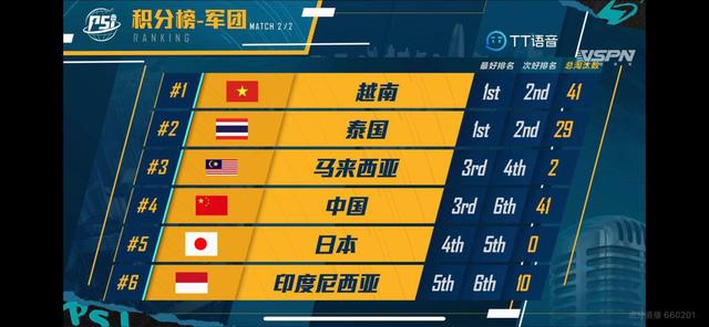 """Bộ Bim và đồng đội thắng lớn ở PSI Trung Quốc, """"bỏ túi"""" hơn 300 triệu và nhiều giải thưởng danh giá"""