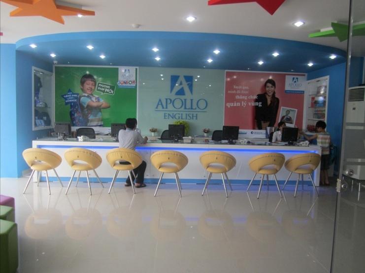 Top 12 Trung tâm dạy tiếng Anh giao tiếp tốt nhất tại Đà Nẵng