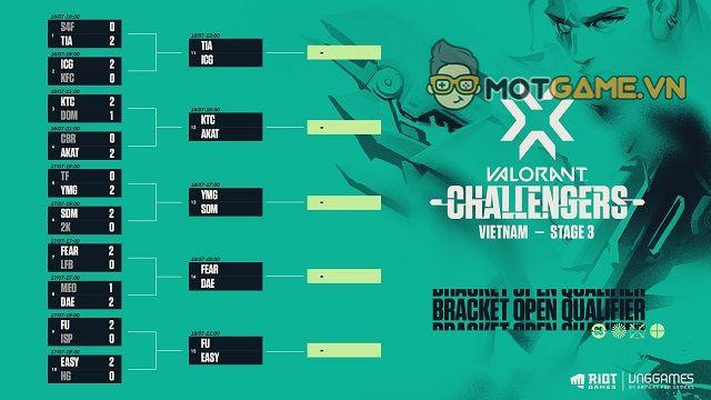 Valorant: Tổng kết vòng loại VCT Challengers 2 - Stage 3