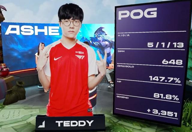 """T1 Teddy: """"DWG như một bức tường bất khả xâm phạm, nên gặp Gen.G là viễn cảnh tốt hơn nhiều"""""""
