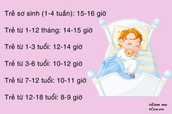 Top 6 Lời khuyên hữu ích nhất giúp trẻ sơ sinh tự ngủ độc lập