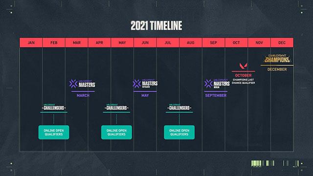 Valorant Challengers Tour: Riot Games công bố vòng loại cuối cùng khu vực Châu Á Thái Bình Dương