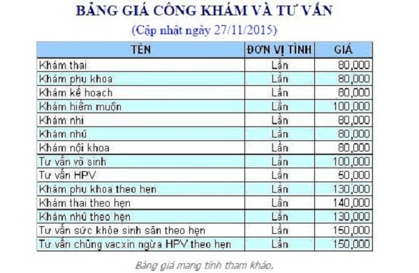 Bảng giá công khám và tư vấn tại Bệnh viện Hùng Vương