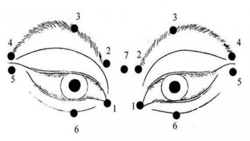 Massage mắt thường xuyên cho con với các bài thư giãn đơn giản