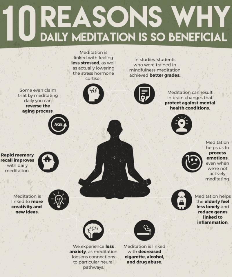 Thiền giúp giảm căng thẳng, mệt mỏi, ổn định sức khỏe tinh thần