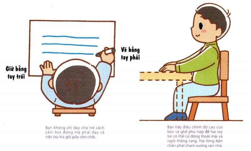 Rèn luyện thói quen học tập, giải trí tốt cho con