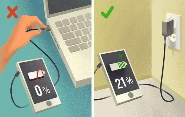 Top 5 Sai lầm có thể làm giảm tuổi thọ của các thiết bị điện tử