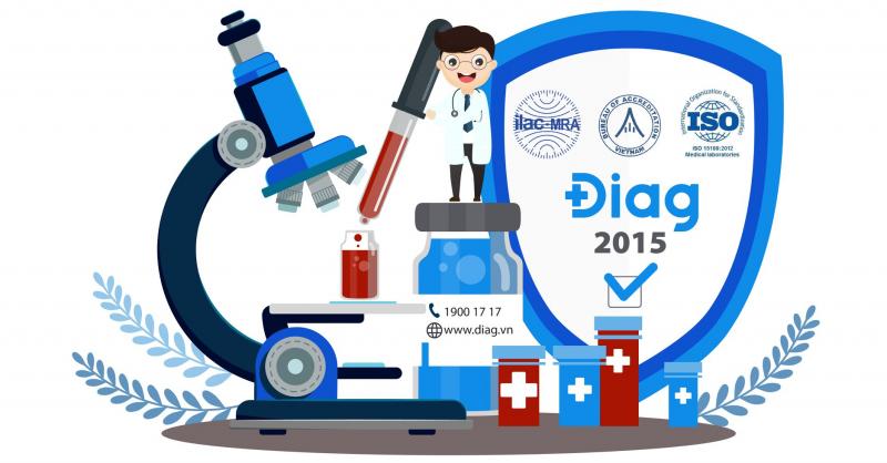 Medical Diag Center