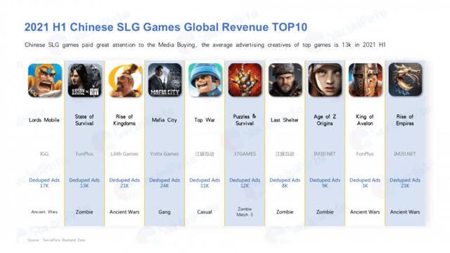 Có thể nhiều người chưa biết, ngành công nghiệp game Trung Quốc đang cực kỳ thành công trên toàn thế giới