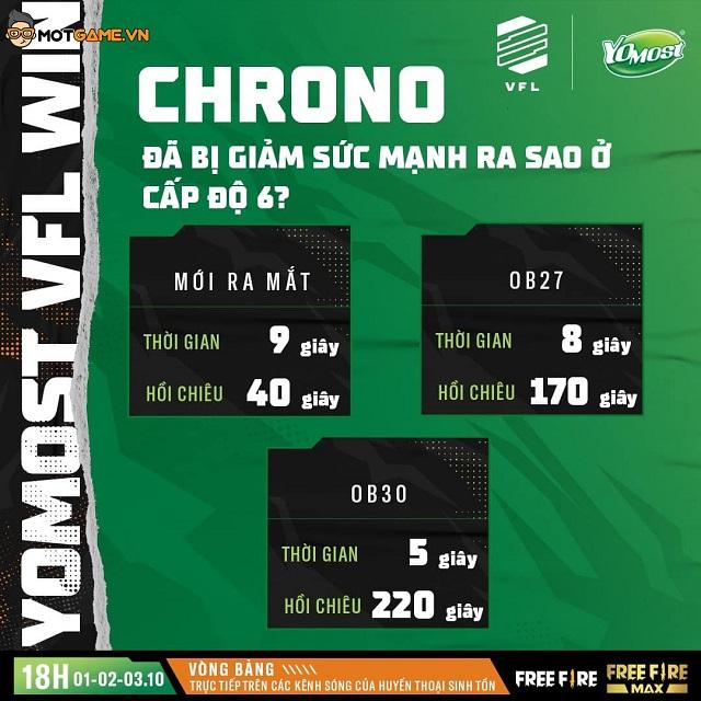 Những điều cần lưu ý khi chơi Chrono ở Free Fire OB30