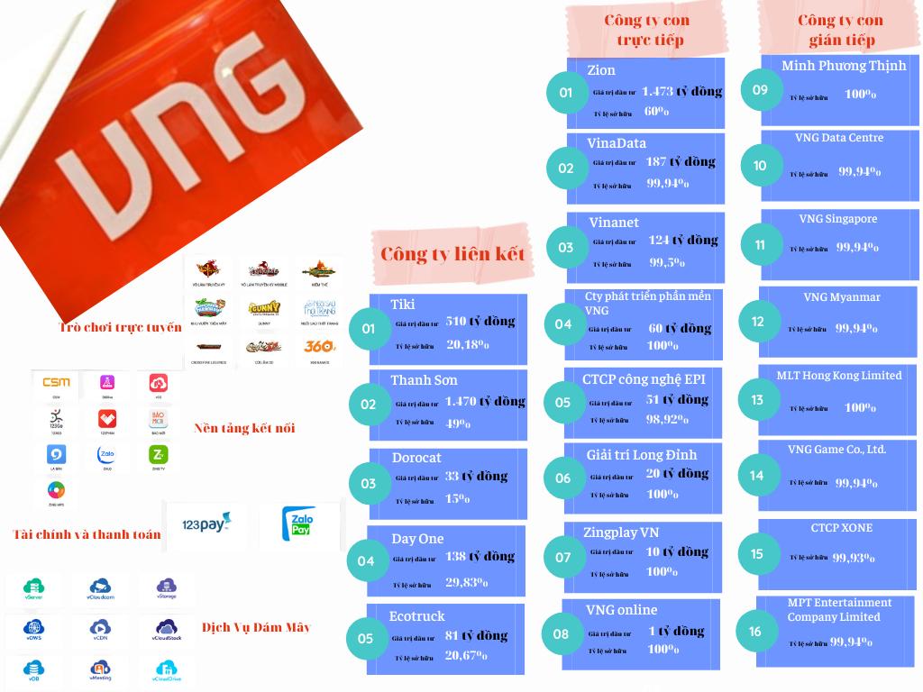 """Hồ sơ doanh nhân: Ông chủ VNG Lê Hồng Minh – Từ """"mỏ vàng"""" Game Online đến chiêu thức """"tránh thuế"""" sản phẩm"""