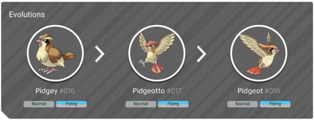 Những Pokemon mạnh nhất trong Pokemon GO 2021
