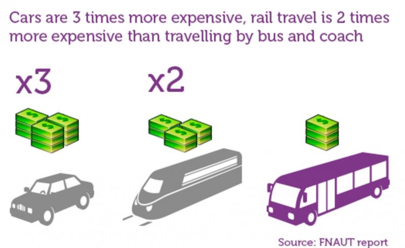 Top 11 Lý do sinh viên Việt Nam nên sử dụng xe buýt